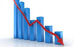 china economic down